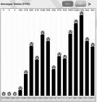 Actualización ML: Estadísticas de discos